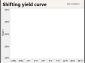 Bond yield curve inversion accelerates 3-22-19